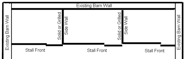 building horse stalls using existing barn walls